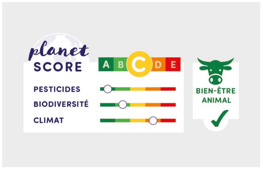 Planet-Score